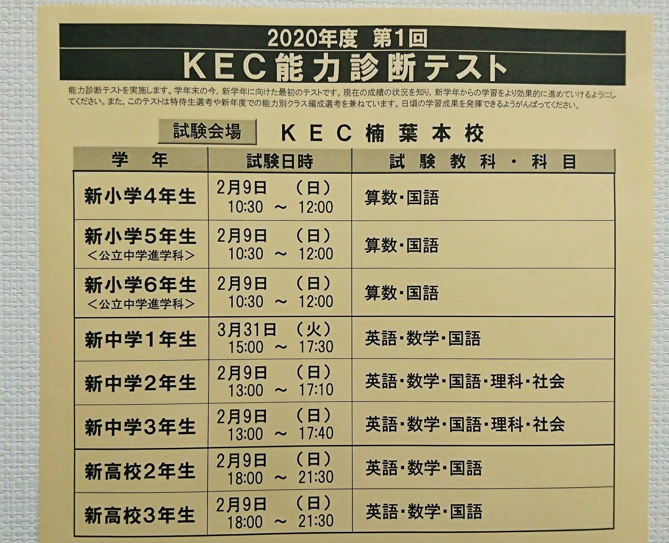 KEC_塾_予備校_楠葉本校_能力診断テスト